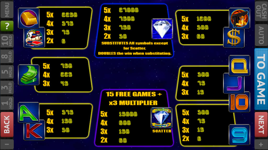 License To Win Money screenshot 3